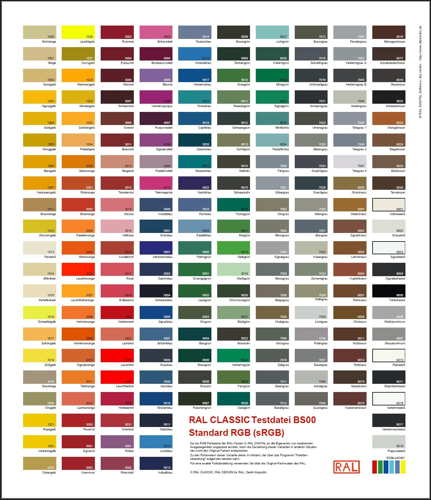 Cerem costruzioni rivestimenti in resina verniciature for Scala colori per pareti